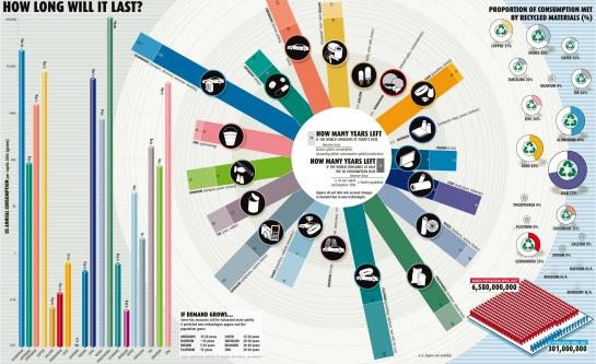 infographics0