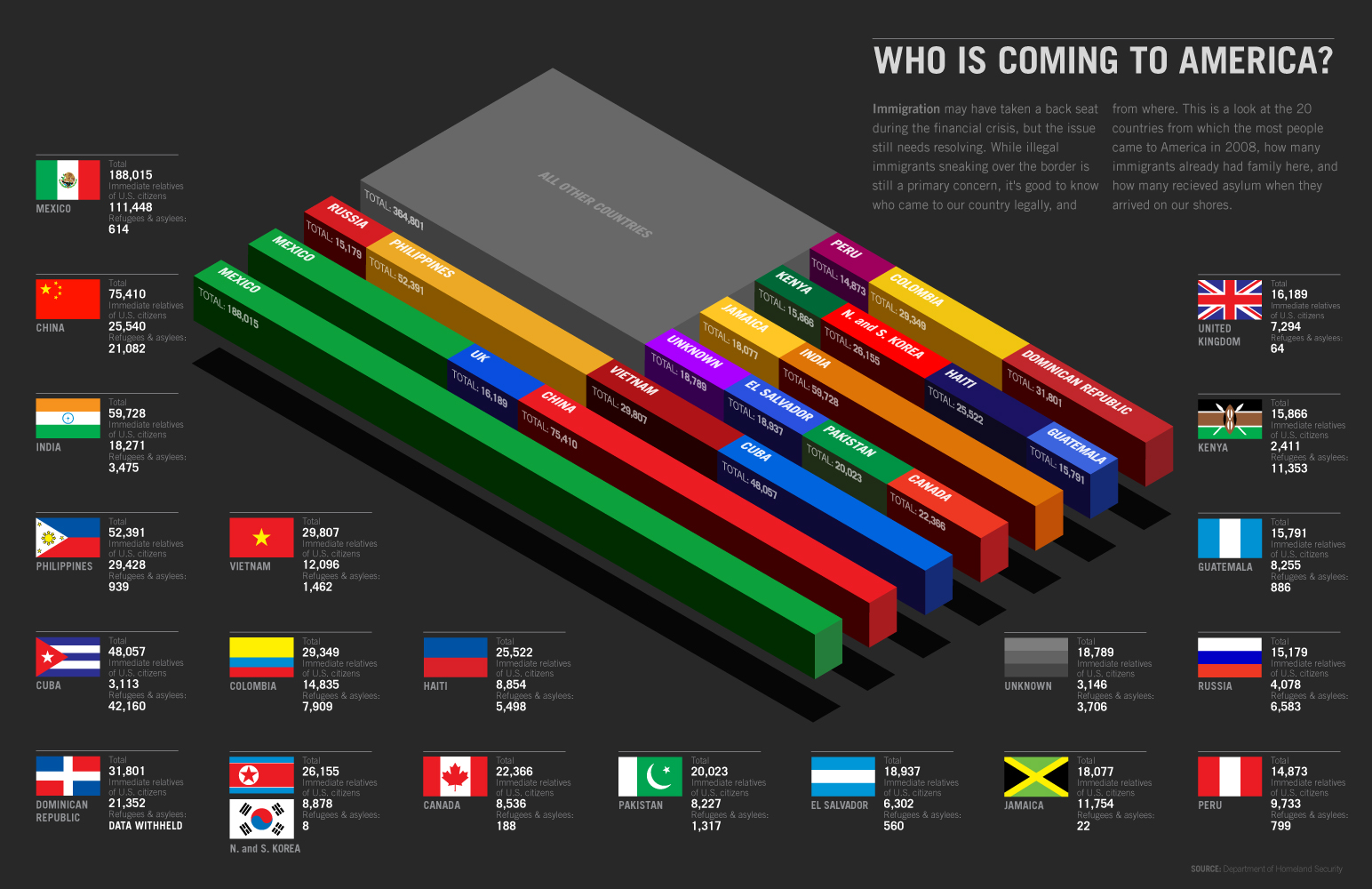 usa-flag-chart1