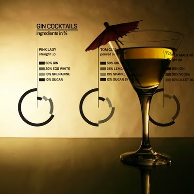 Инфографика. Рецепты коктелей