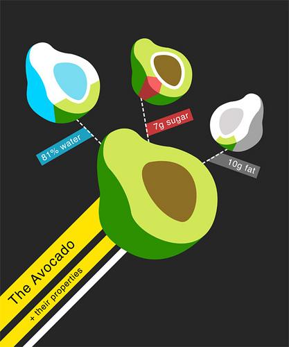 Flickr инфографика и визуализация данных