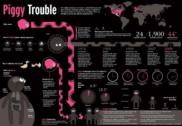 инфографика свиной грипп