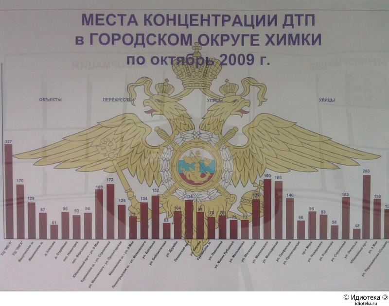 anti_infographics