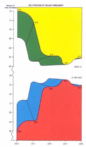 некачественная инфографика