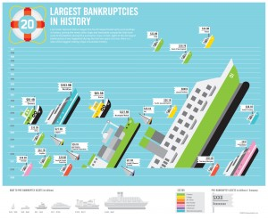 инфографика рецессия банкротства