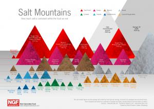 Соляные горы