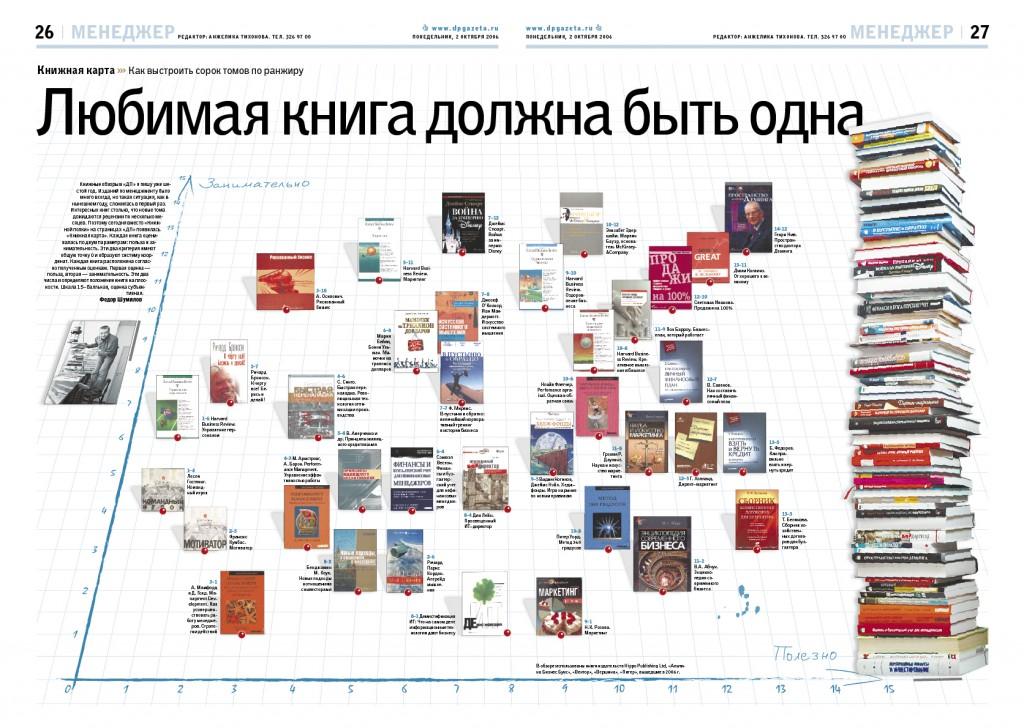 информационный дизайн, конкурс