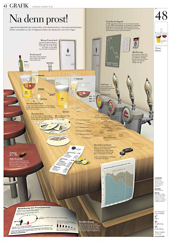 инфографика потребления алкоголя