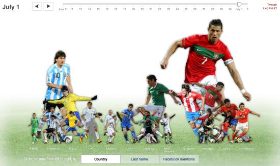 инфографика World Cup