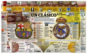 Реал Мадрид vs Барселона (Барса)