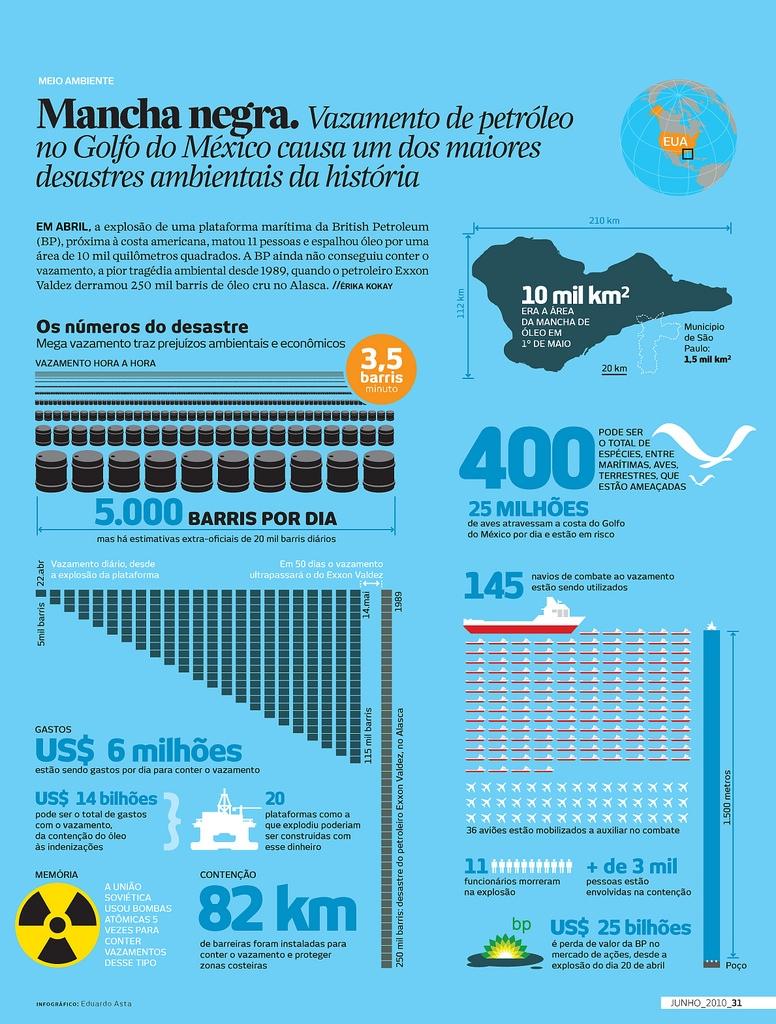Разлив нефти BP - инфографика