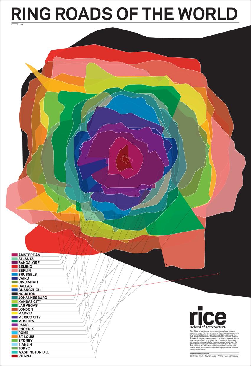 инфографика кольцевых автодорог