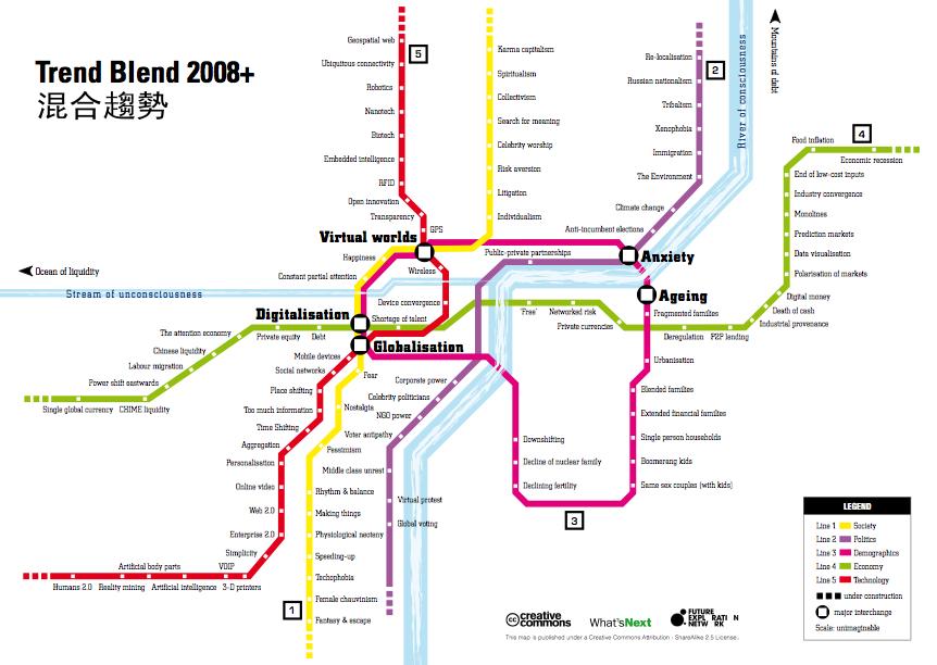 Общий микс трендов в 2008 году