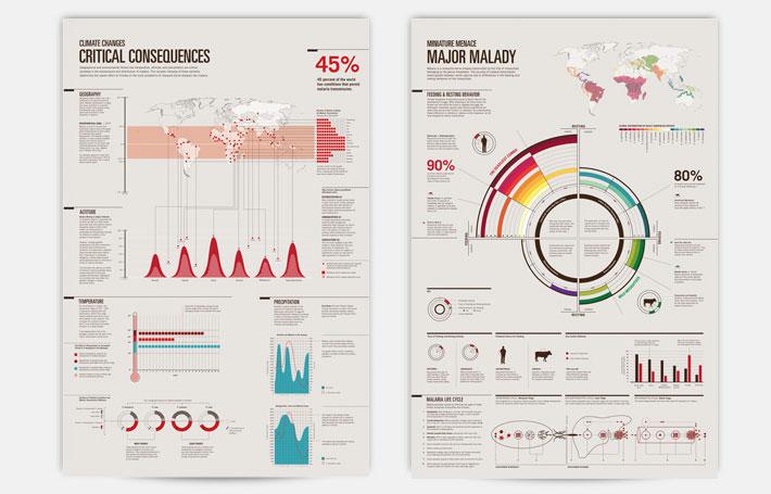Информационный дизайн что это
