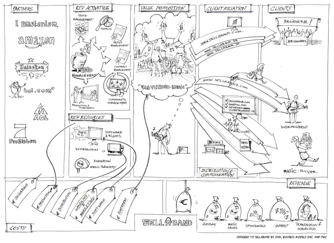 бизнес иллюстрация
