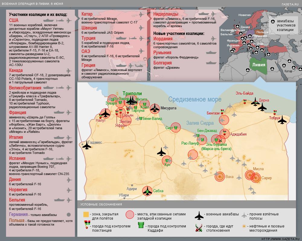 инфографика Газета военная операция в Ливии против Каддафи