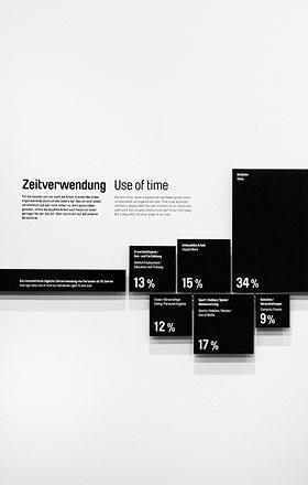 Живая инфографика 3. Инфогарфика распределения рабочего времени