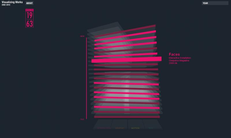 Infographics style portfolio