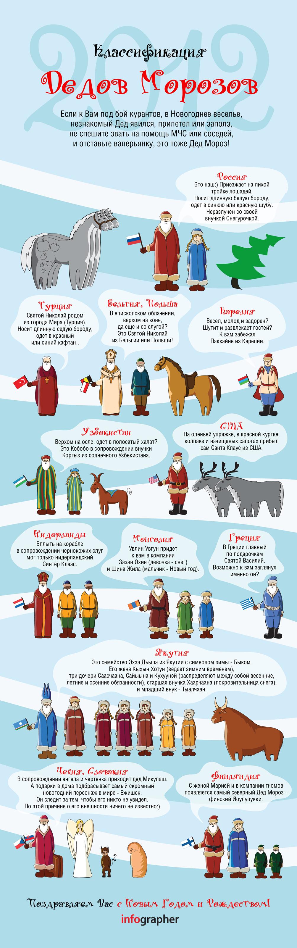 Советы для подготовки к новому году