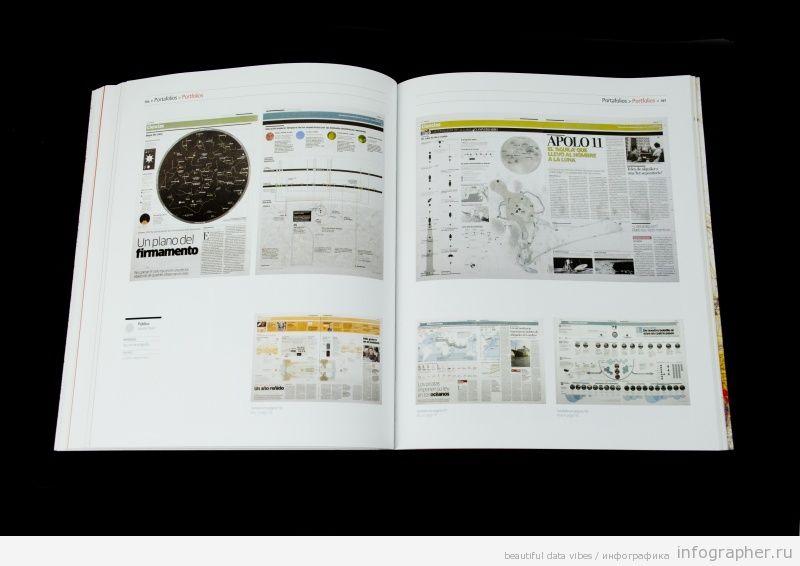 malofiej малофей книги купить buy books 7