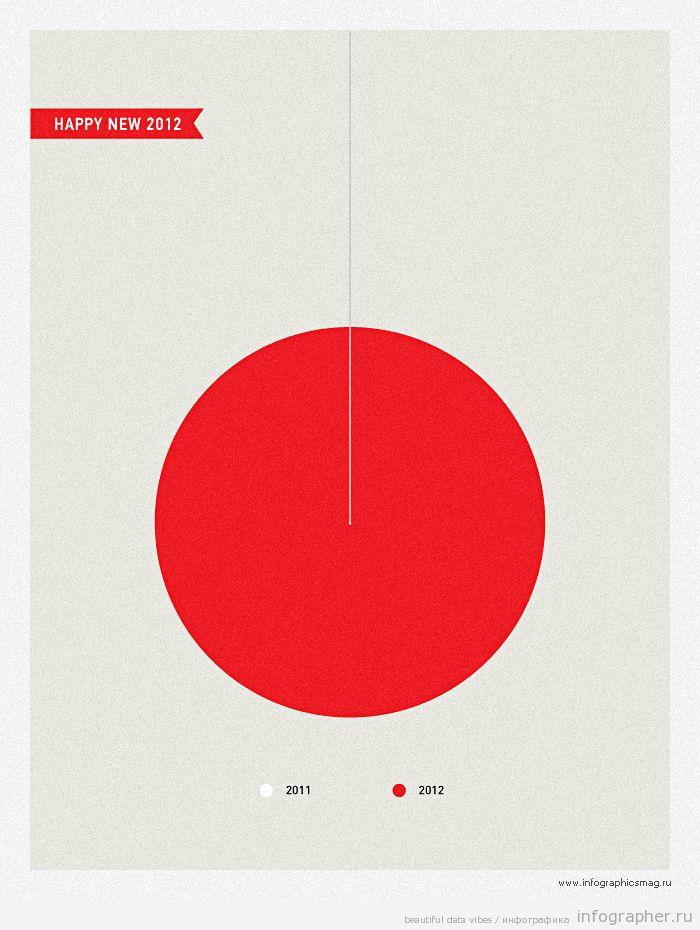 новогодние инфографические открытки