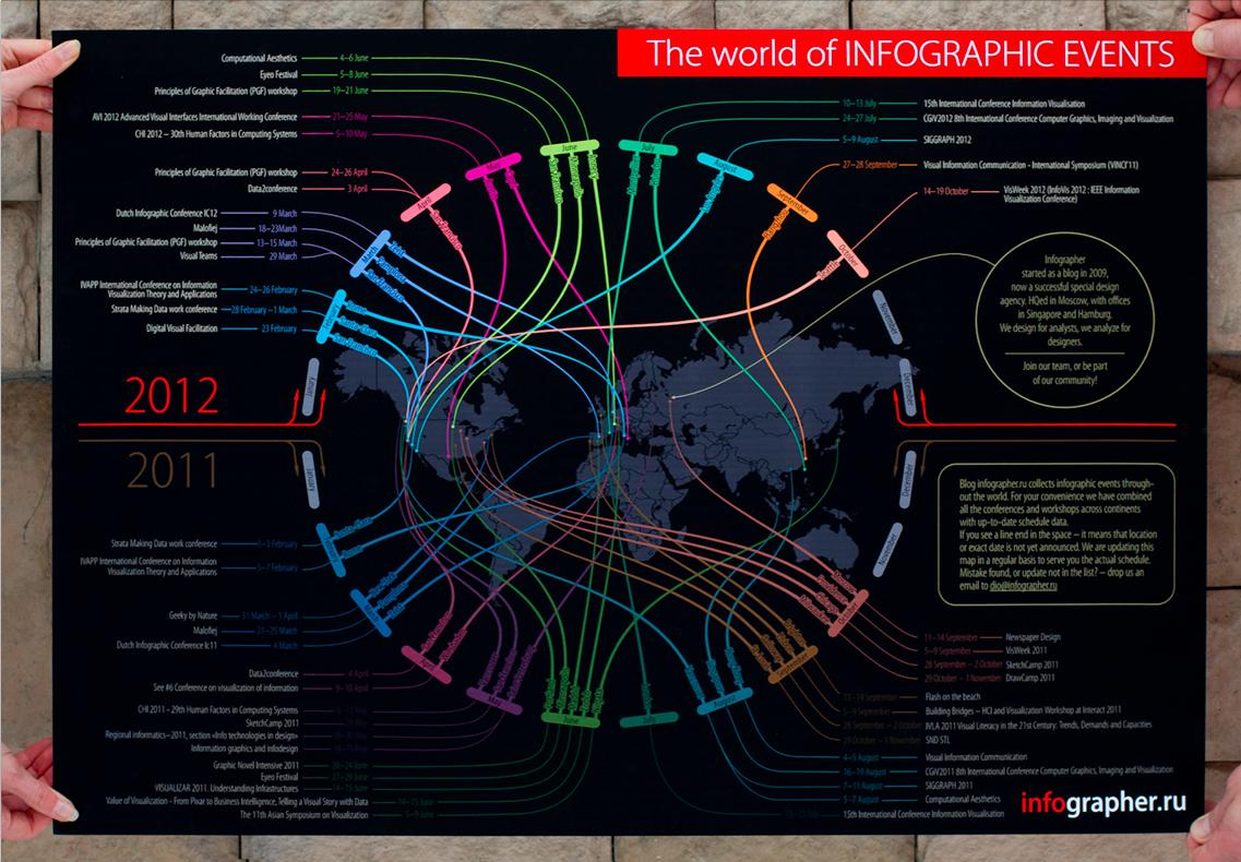 инфографика событий - календарь