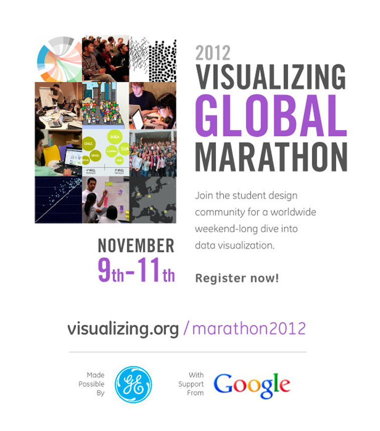 visualisation marathon