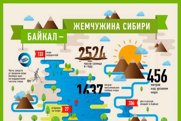 """,""infographer.ru"