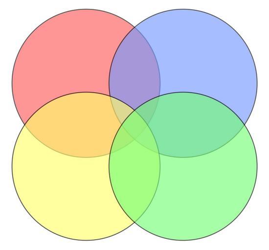 http://en.wikipedia.org/wiki/File:CirclesN4xb.svg