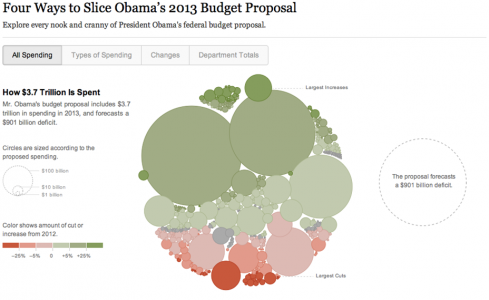 http://www.nytimes.com/interactive/2012/02/13/us/politics/2013-budget-proposal-graphic.html