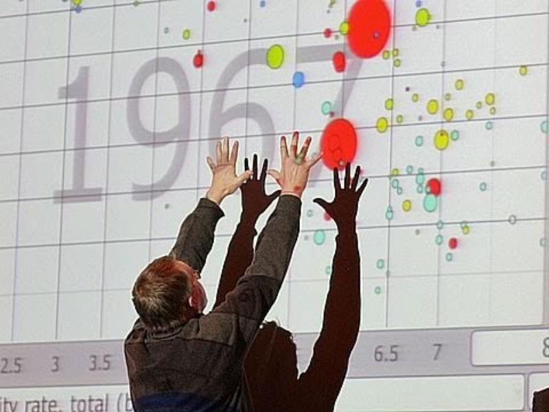 Ганс Рослинг на TED