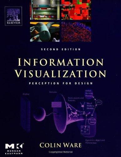 Визуализация информации: восприятие дизайна