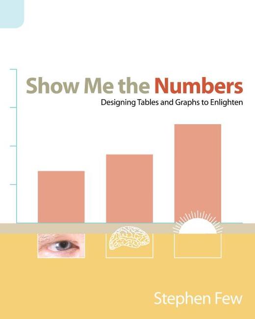 Покажи мне цифры