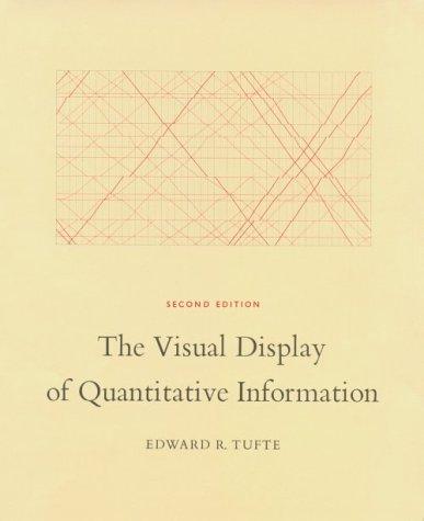 Наглядное отображение количественной информации