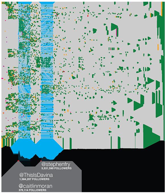 Большие данные - большие инсайты