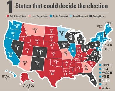 Сомневающиеся штаты
