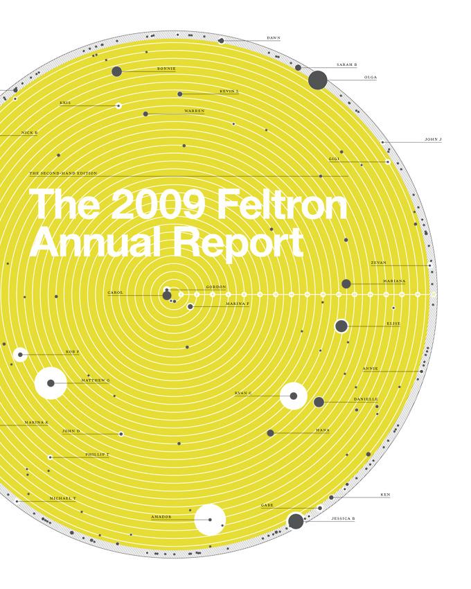 Годовой отчет Николаса Фелтона за 2009 год