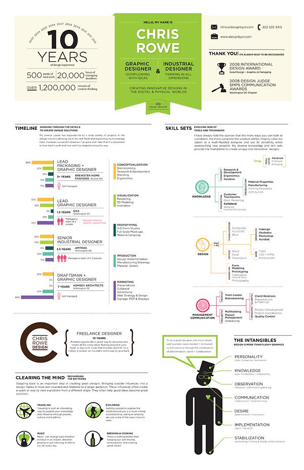 HR - Infographer