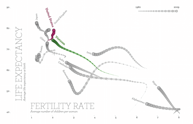 Reindeer chart