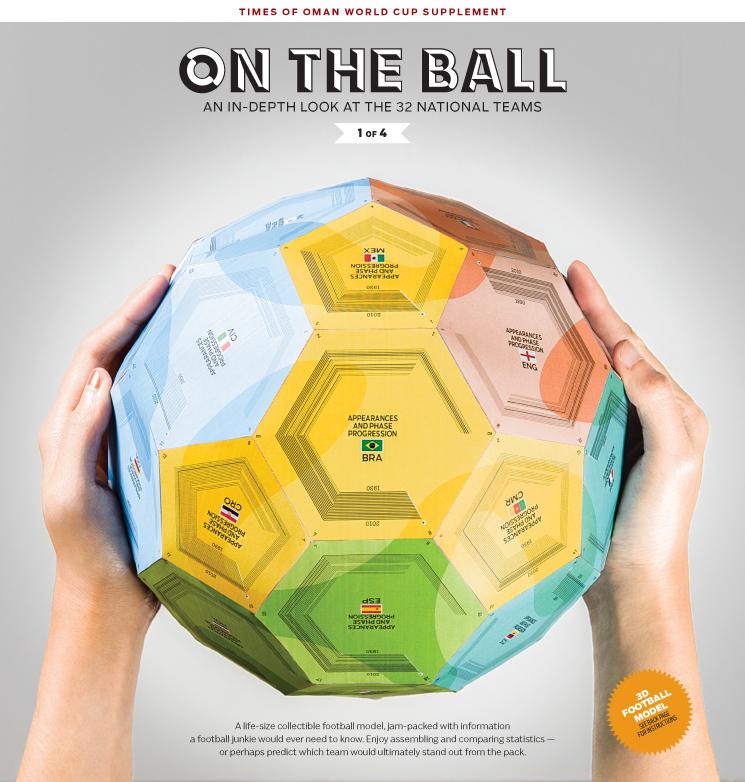 3D-World-Cup-Dataviz-Ball-Face-INTRO-1