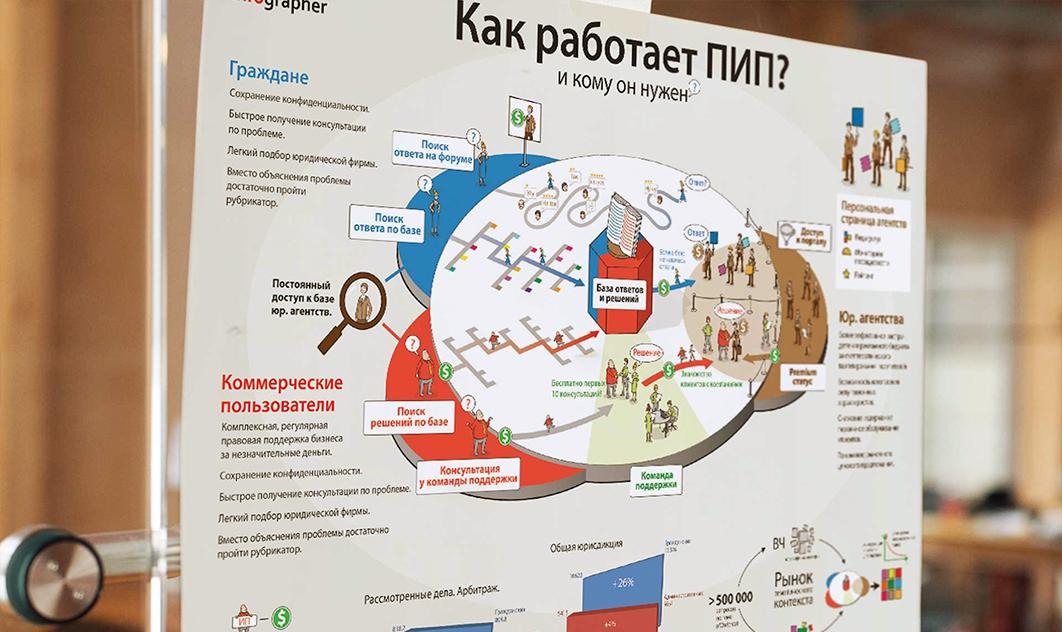 infografer_01