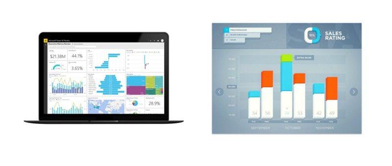 Левое изображение показывает вариант с перегруженным дизайном для визуализации данных. А правое — пример ненужных украшательств, отвлекающих от самих данных.