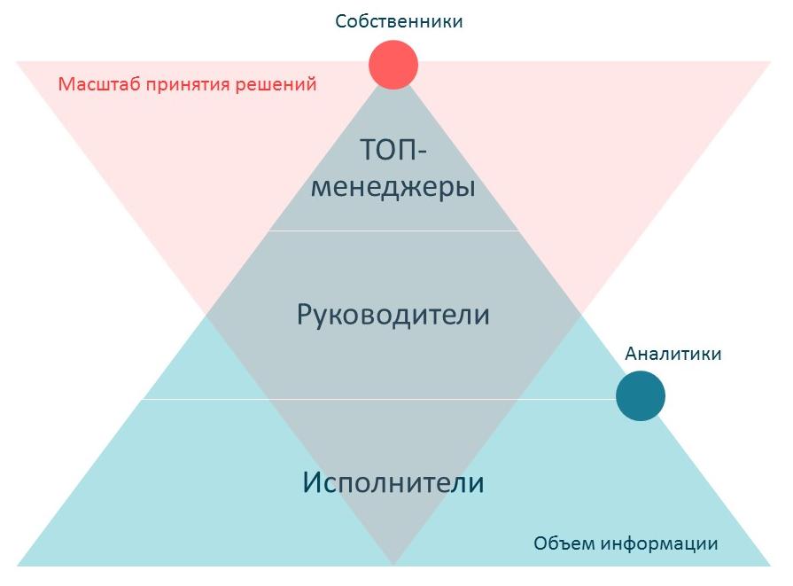 piramida-1
