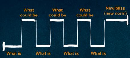 Структура успешной презентации